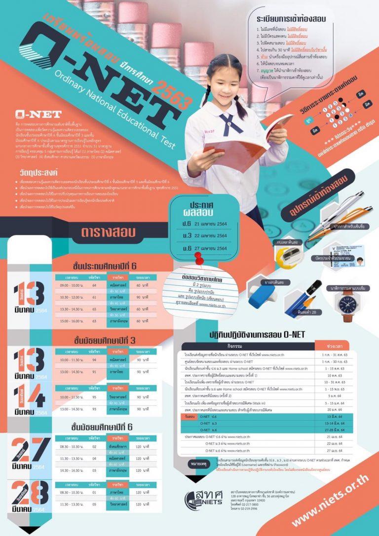 การทดสอบทางการศึกษาระดับชาติขั้นพื้นฐาน (ONET) ประจำปีการศึกษา 2563